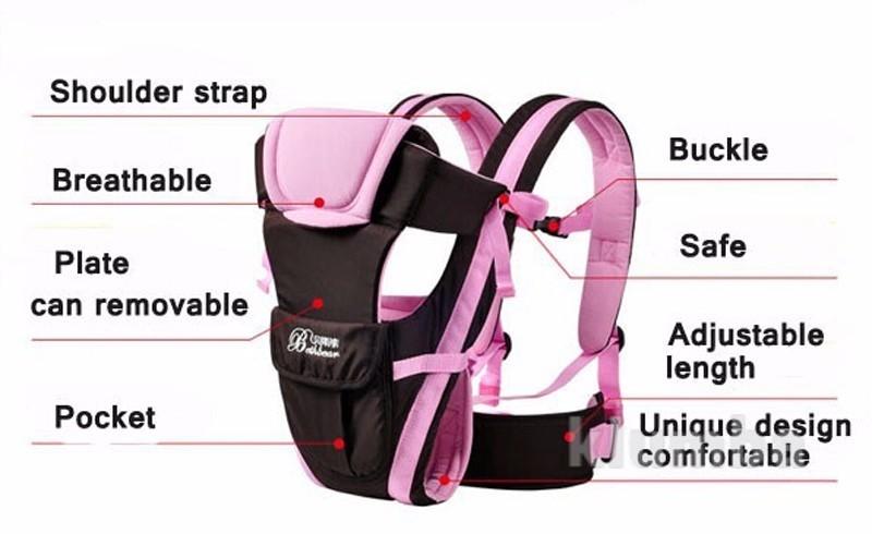 Рюкзак-переноска, слинг, кенгуру. разные цвета! фото №1