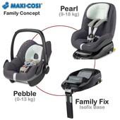 База для крепления автокресла Maxi-Cosi FamilyFix 63300080
